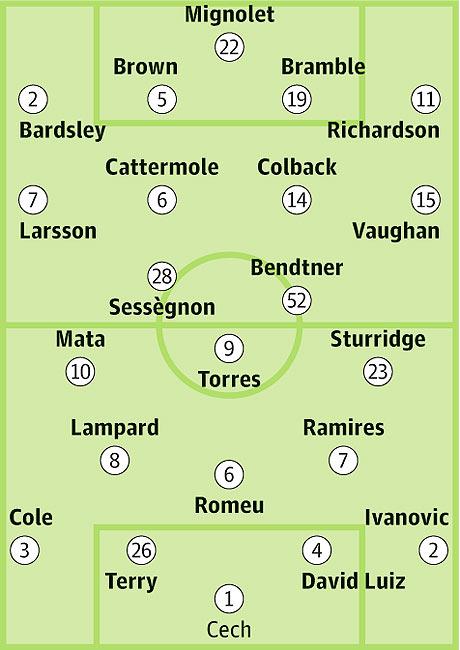 Sunderland-v-Chelsea-Prob-001.jpg